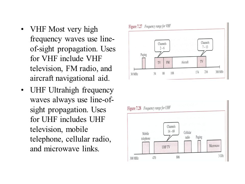 VHF Most very high frequency waves use line-of-sight propagation