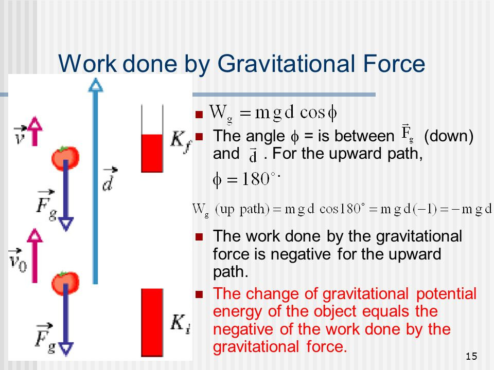 Work done by Gravitational Force