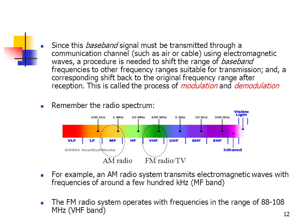 Since this baseband signal must be transmitted through a communication channel (such as air or cable) using electromagnetic waves, a procedure is needed to shift the range of baseband frequencies to other frequency ranges suitable for transmission; and, a corresponding shift back to the original frequency range after reception. This is called the process of modulation and demodulation