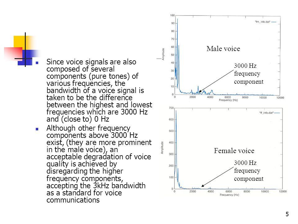 Male voice