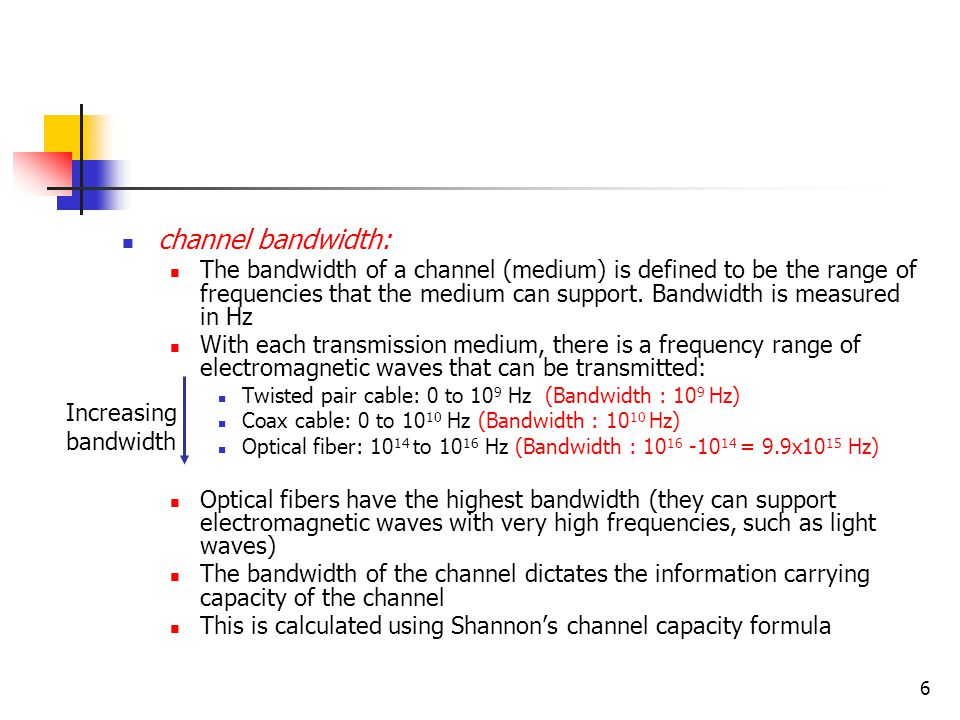 channel bandwidth: