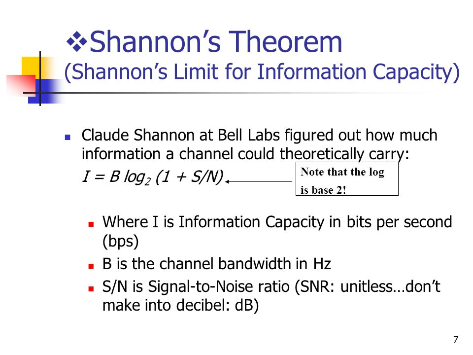 Shannon's Theorem (Shannon's Limit for Information Capacity)
