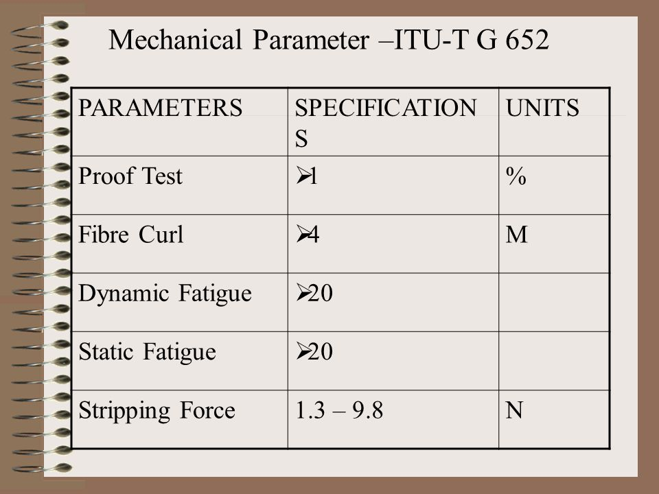 Mechanical Parameter –ITU-T G 652