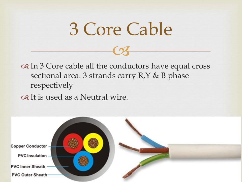 3 Core Cable In 3 Core cable all the conductors have equal cross sectional area. 3 strands carry R,Y & B phase respectively.