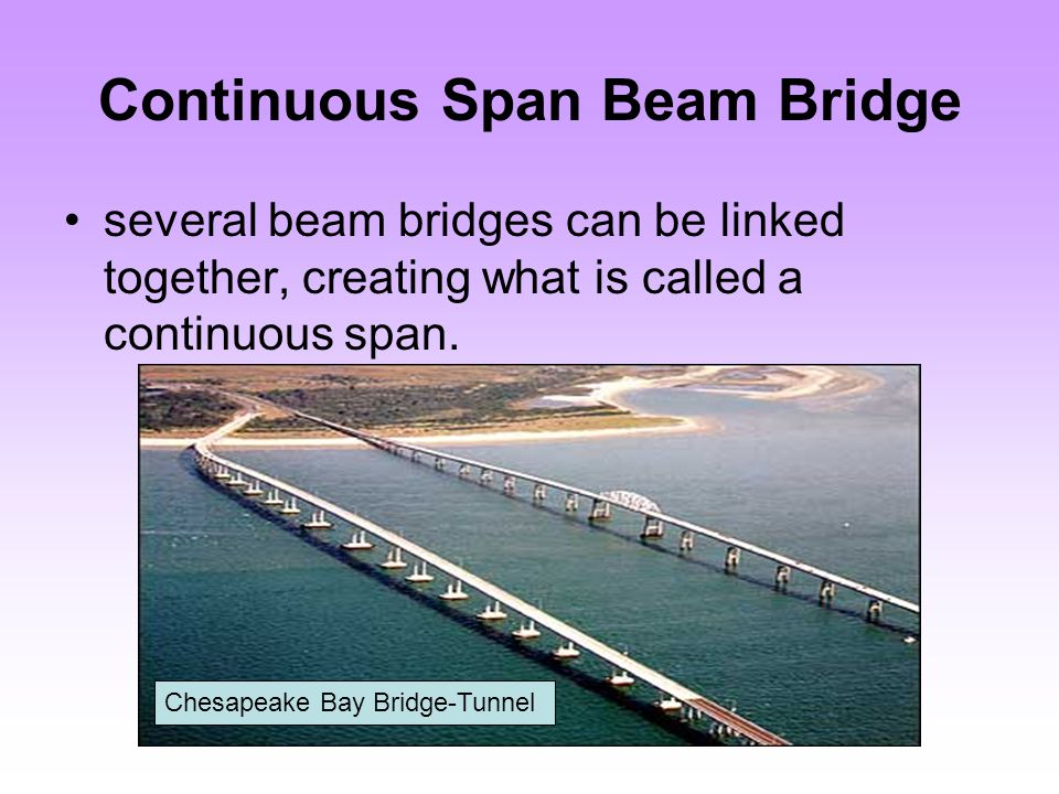 Continuous Span Beam Bridge
