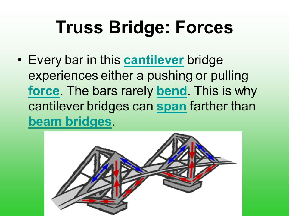 Truss Bridge: Forces