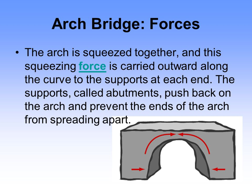 Arch Bridge: Forces