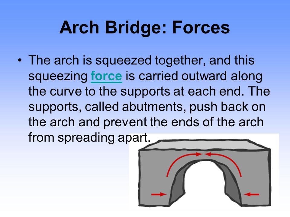 Arch Bridge: Forces