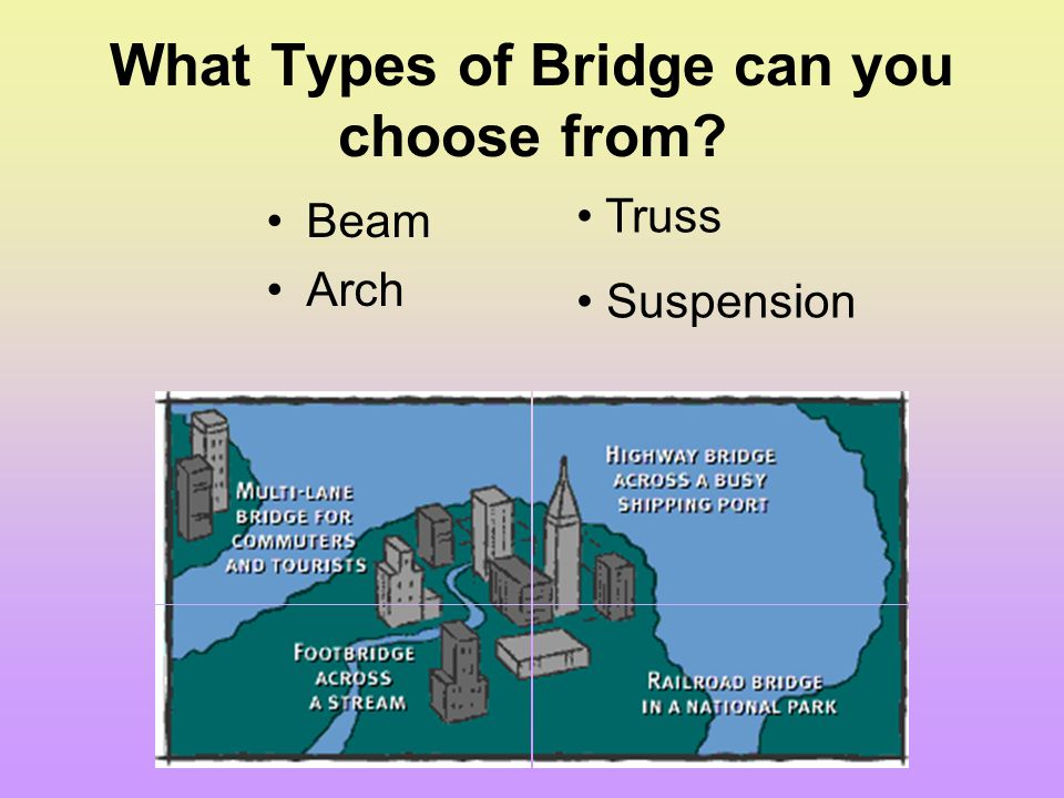 What Types of Bridge can you choose from