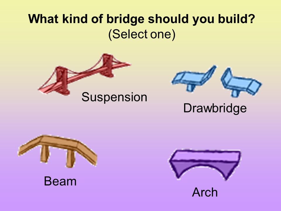 What kind of bridge should you build (Select one)