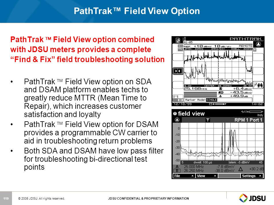 PathTrak™ Field View Option