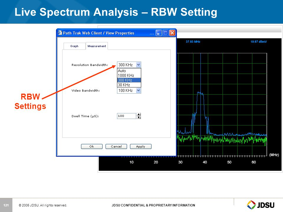 Live Spectrum Analysis – RBW Setting