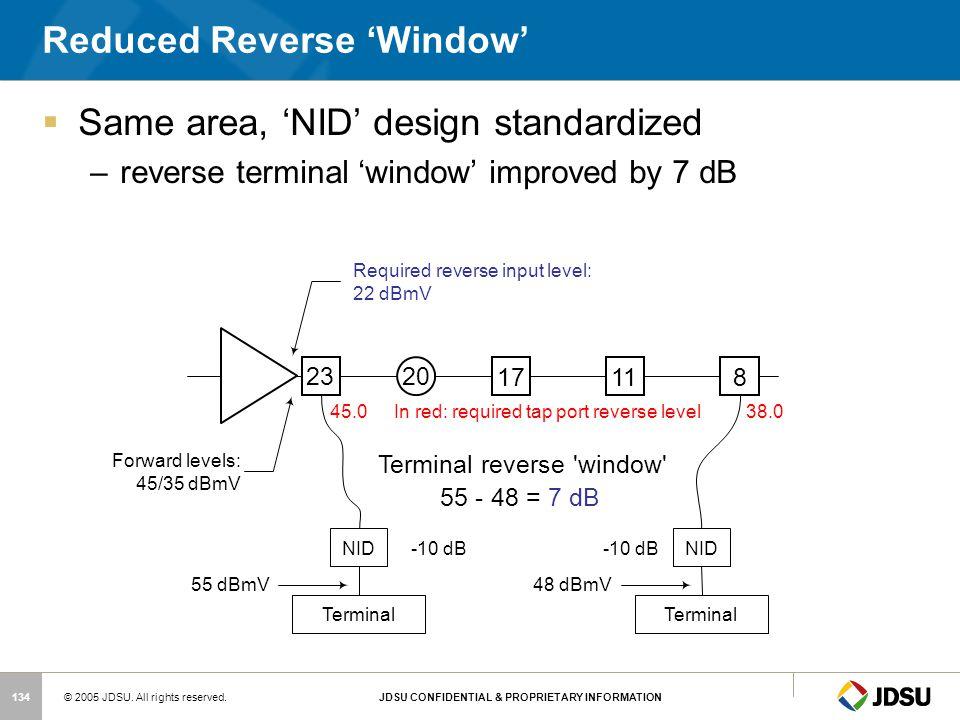 Reduced Reverse 'Window'