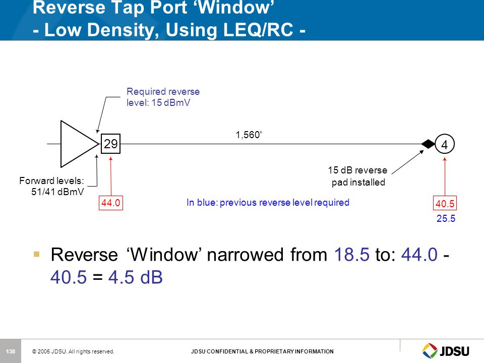 Reverse Tap Port 'Window' - Low Density, Using LEQ/RC -