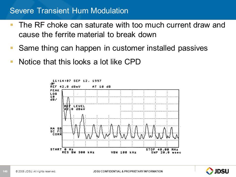 Severe Transient Hum Modulation