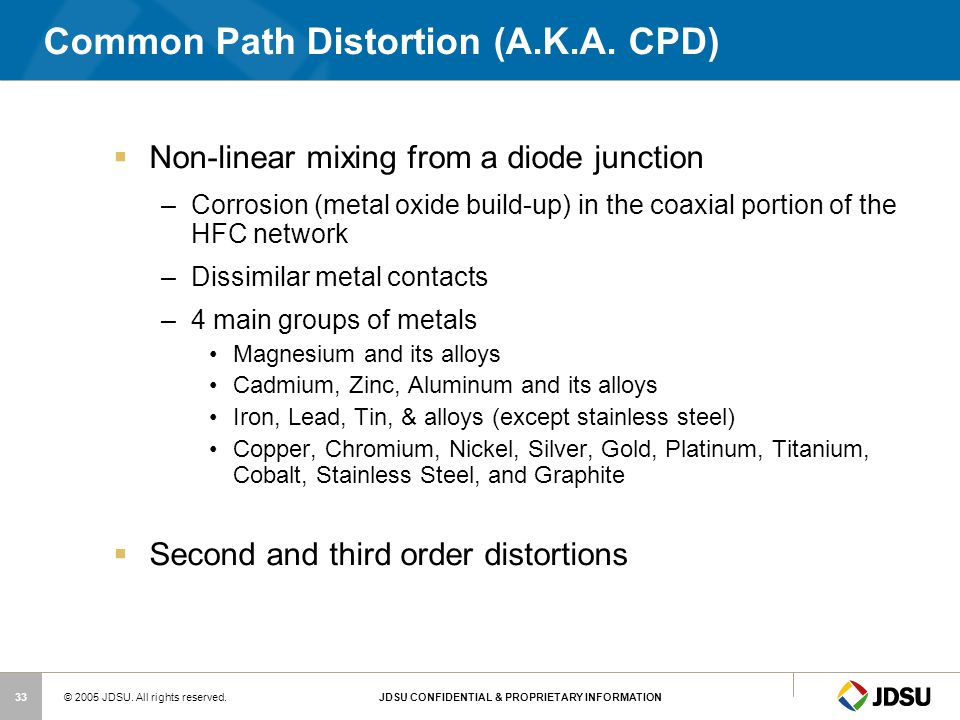 Common Path Distortion (A.K.A. CPD)