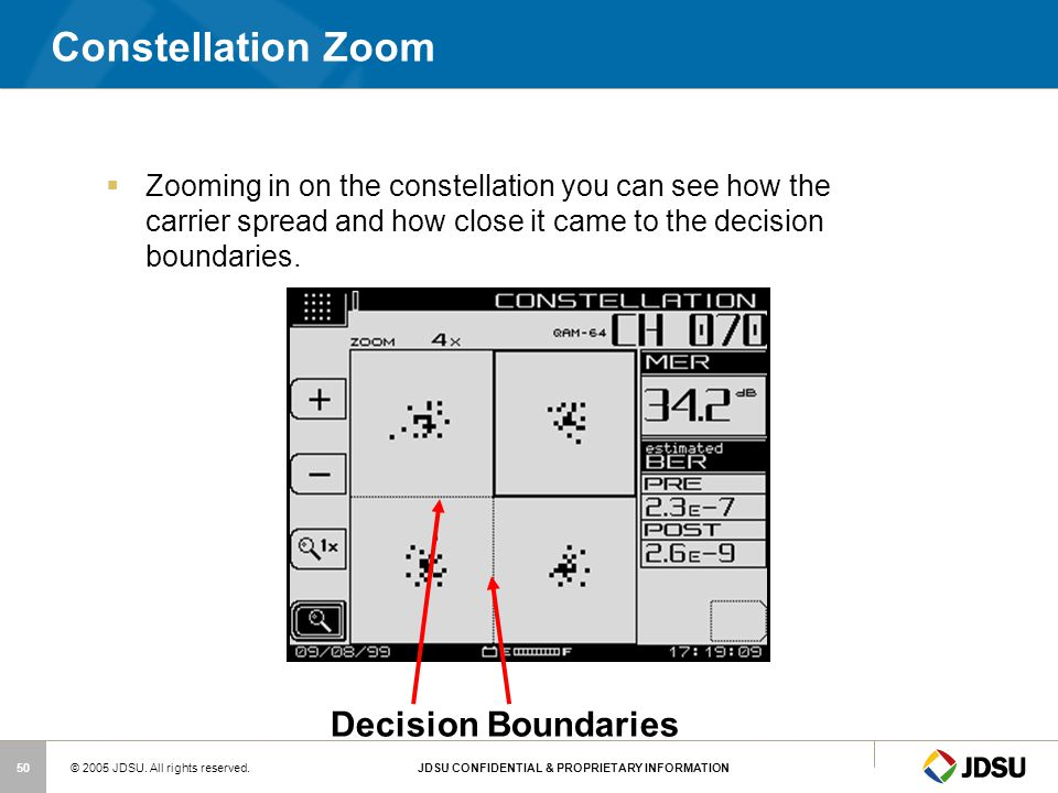 Constellation Zoom Decision Boundaries