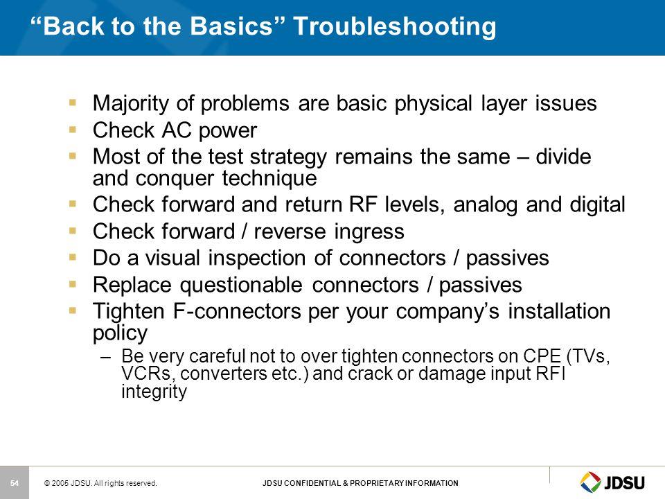 Back to the Basics Troubleshooting
