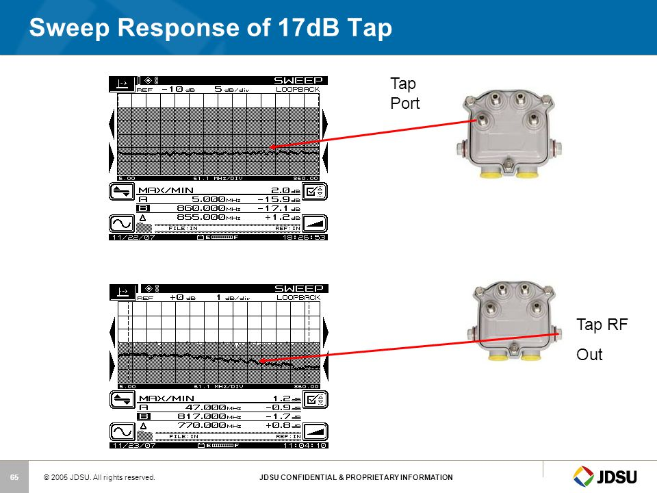 Sweep Response of 17dB Tap