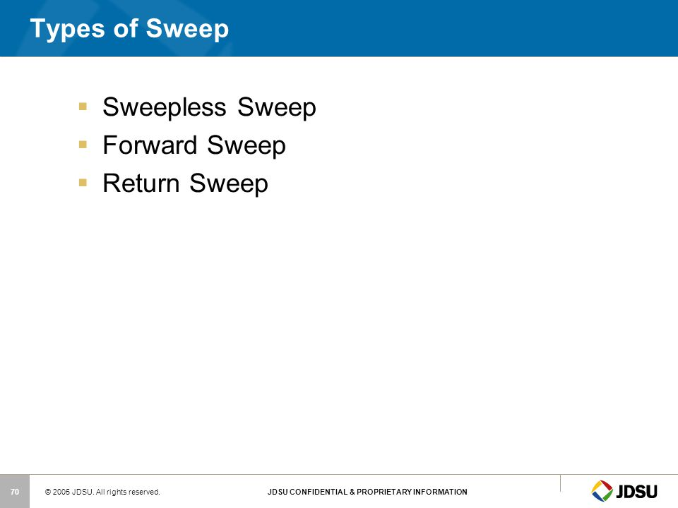Types of Sweep Sweepless Sweep Forward Sweep Return Sweep
