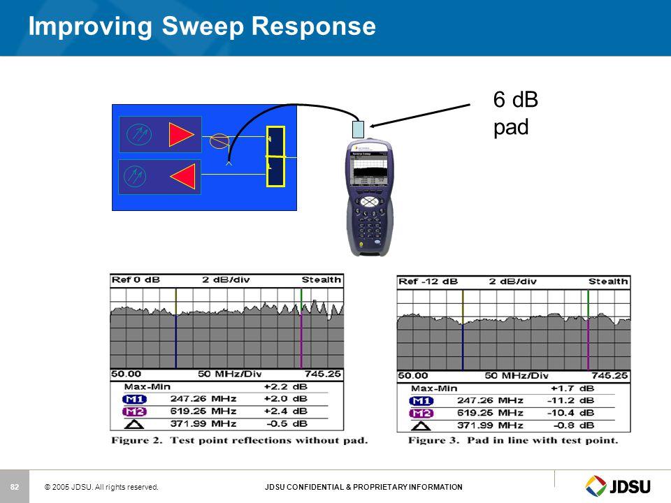 Improving Sweep Response
