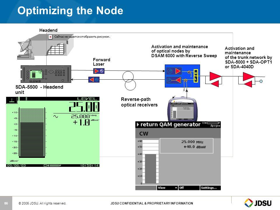 Optimizing the Node SDA-5500 - Headend unit Reverse-path