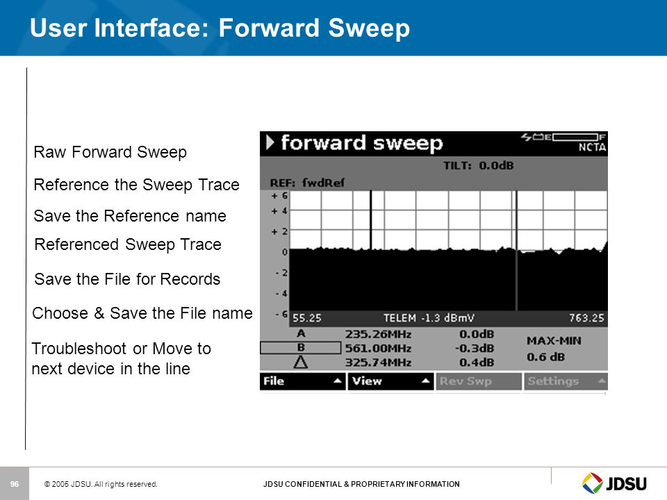 User Interface: Forward Sweep