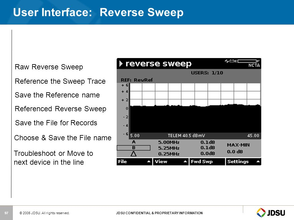User Interface: Reverse Sweep