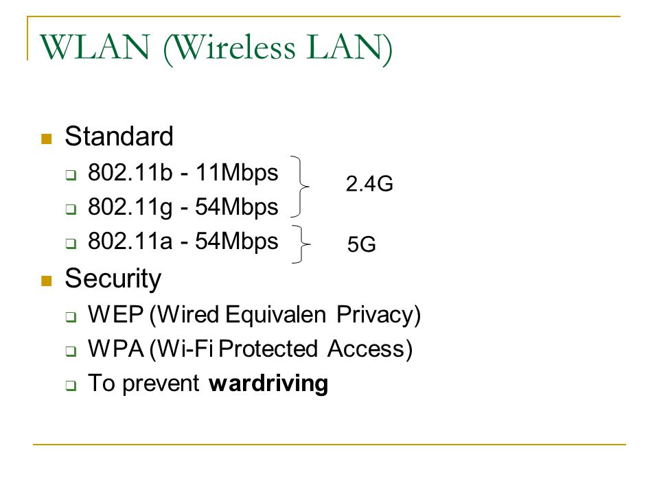 WLAN (Wireless LAN) Standard Security 802.11b - 11Mbps