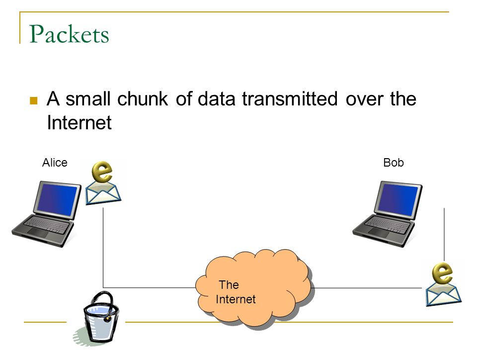 Packets A small chunk of data transmitted over the Internet Alice Bob