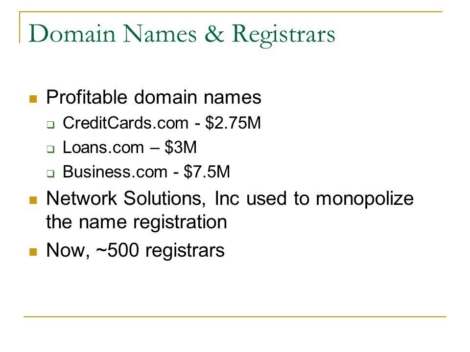 Domain Names & Registrars