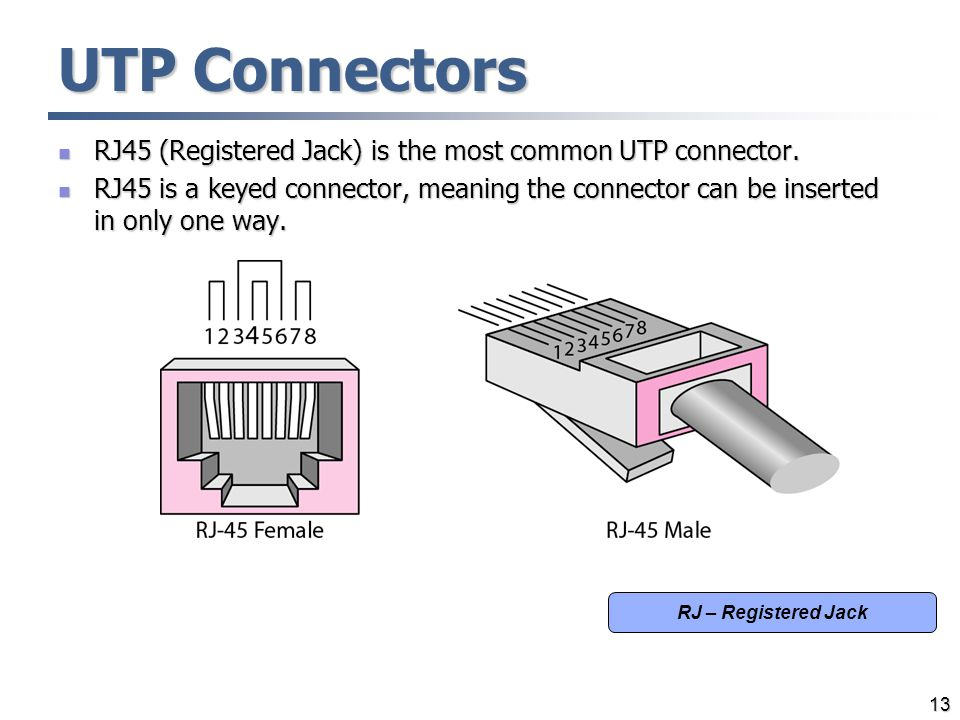 UTP Connectors RJ45 (Registered Jack) is the most common UTP connector.
