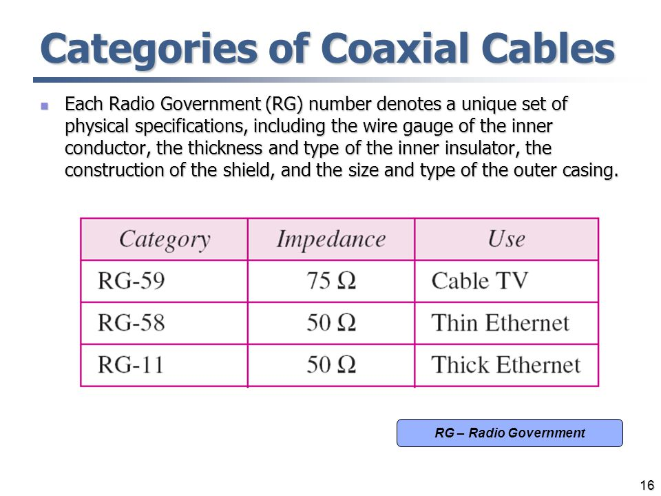 Categories of Coaxial Cables