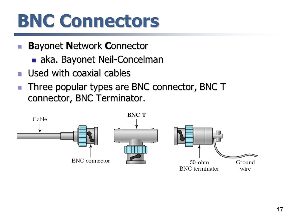 BNC Connectors Bayonet Network Connector aka. Bayonet Neil-Concelman