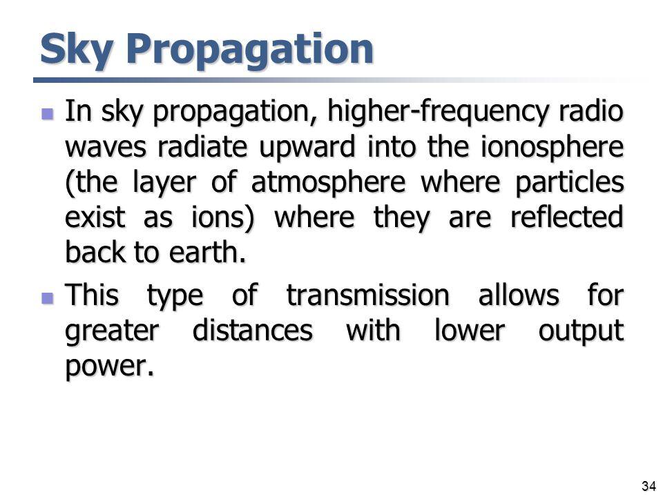 Sky Propagation