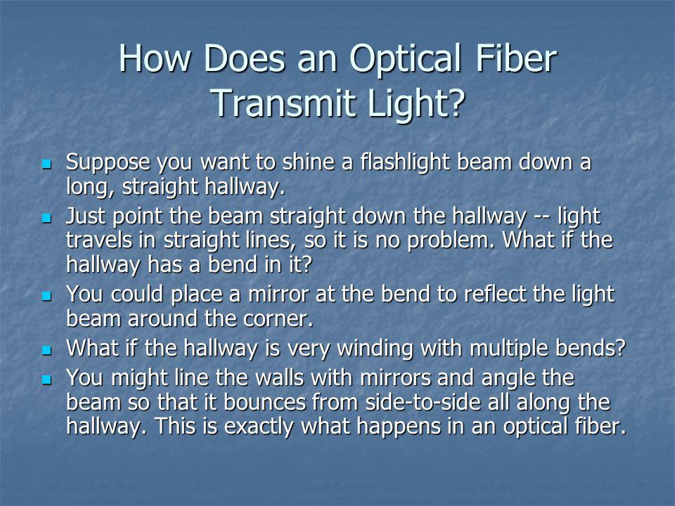 How Does an Optical Fiber Transmit Light