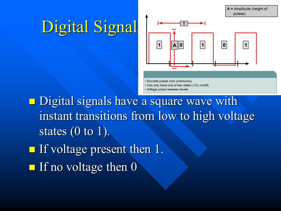 Digital Signal Digital signals have a square wave with instant transitions from low to high voltage states (0 to 1).