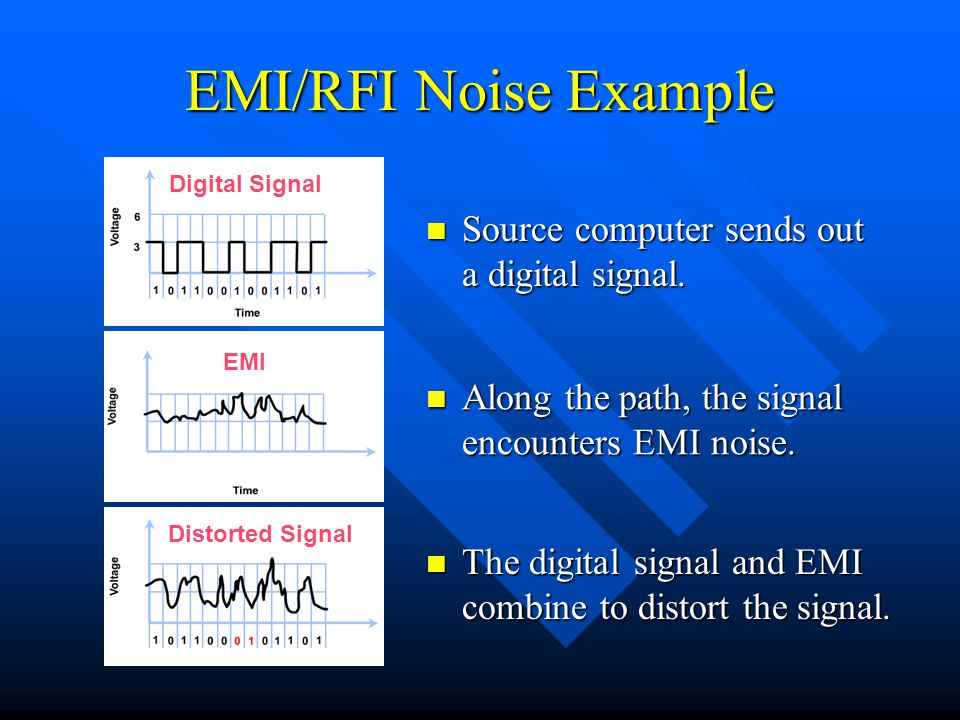 EMI/RFI Noise Example Source computer sends out a digital signal.