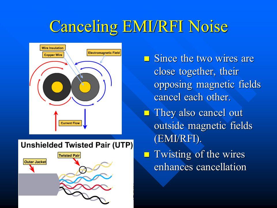 Canceling EMI/RFI Noise