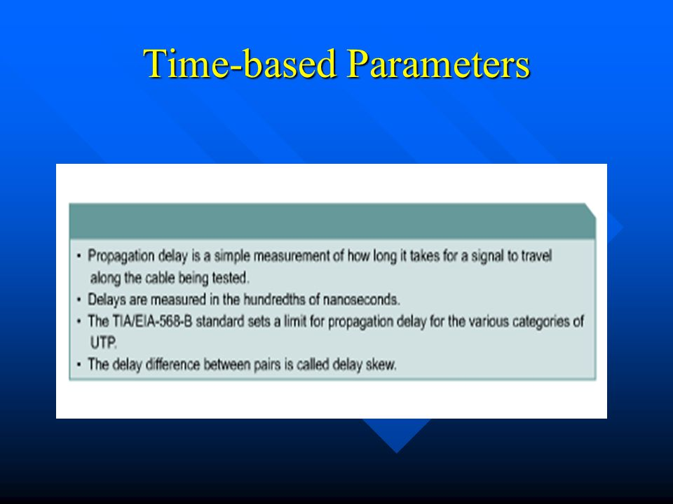 Time-based Parameters