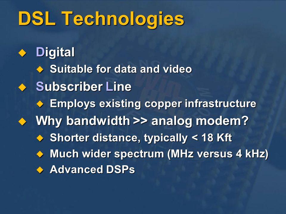 DSL Technologies Digital Subscriber Line