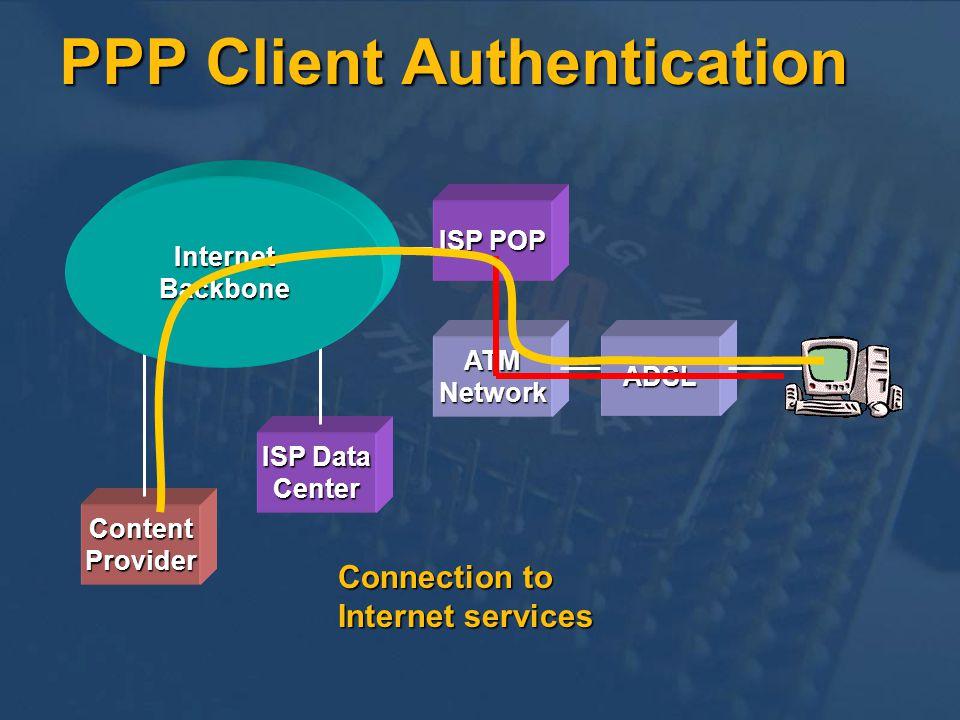 PPP Client Authentication