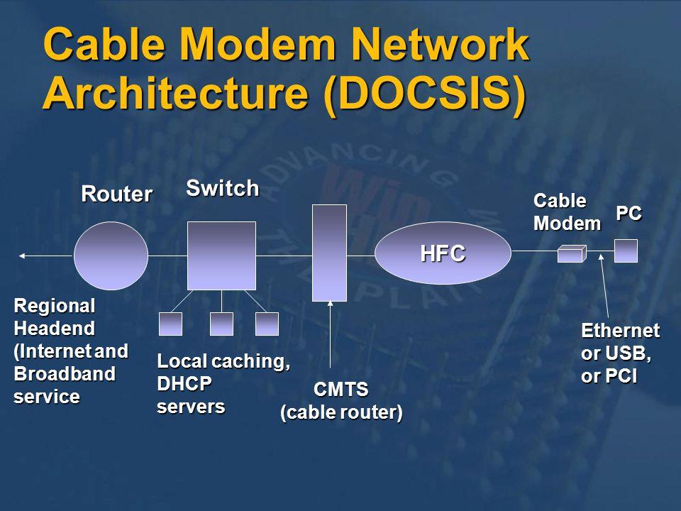 Cable Modem Network Architecture (DOCSIS)