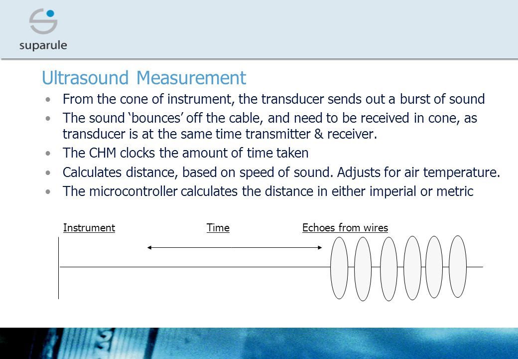 Ultrasound Measurement