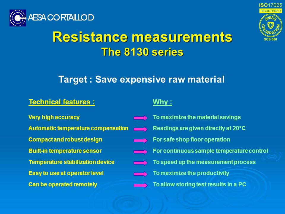 Resistance measurements The 8130 series