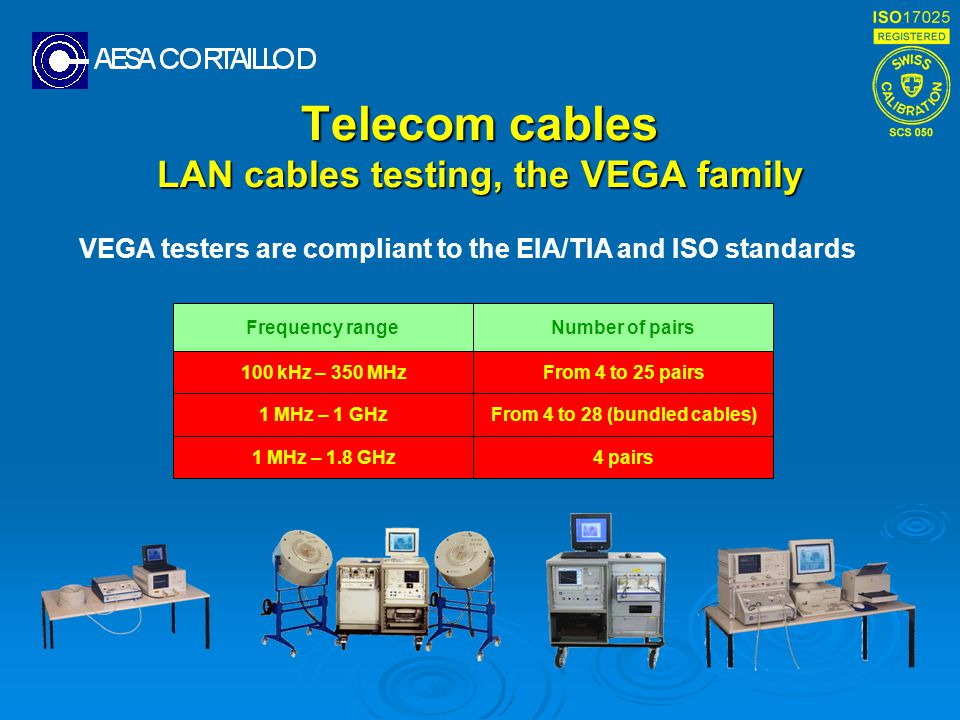 Telecom cables LAN cables testing, the VEGA family