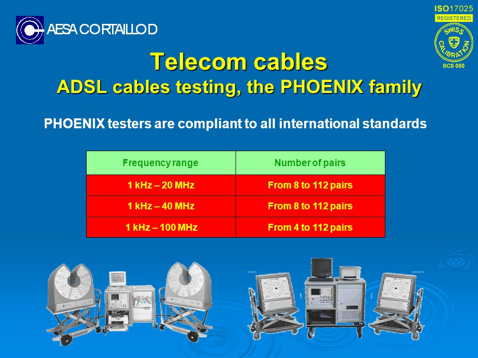 Telecom cables ADSL cables testing, the PHOENIX family