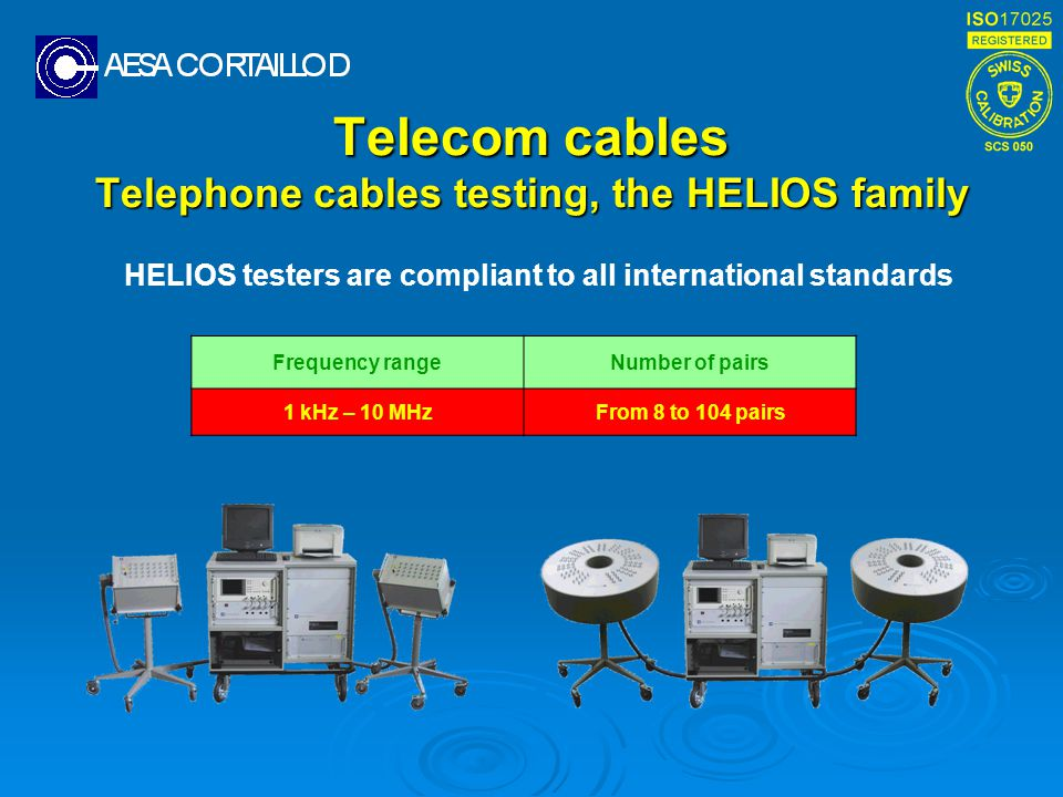 Telecom cables Telephone cables testing, the HELIOS family
