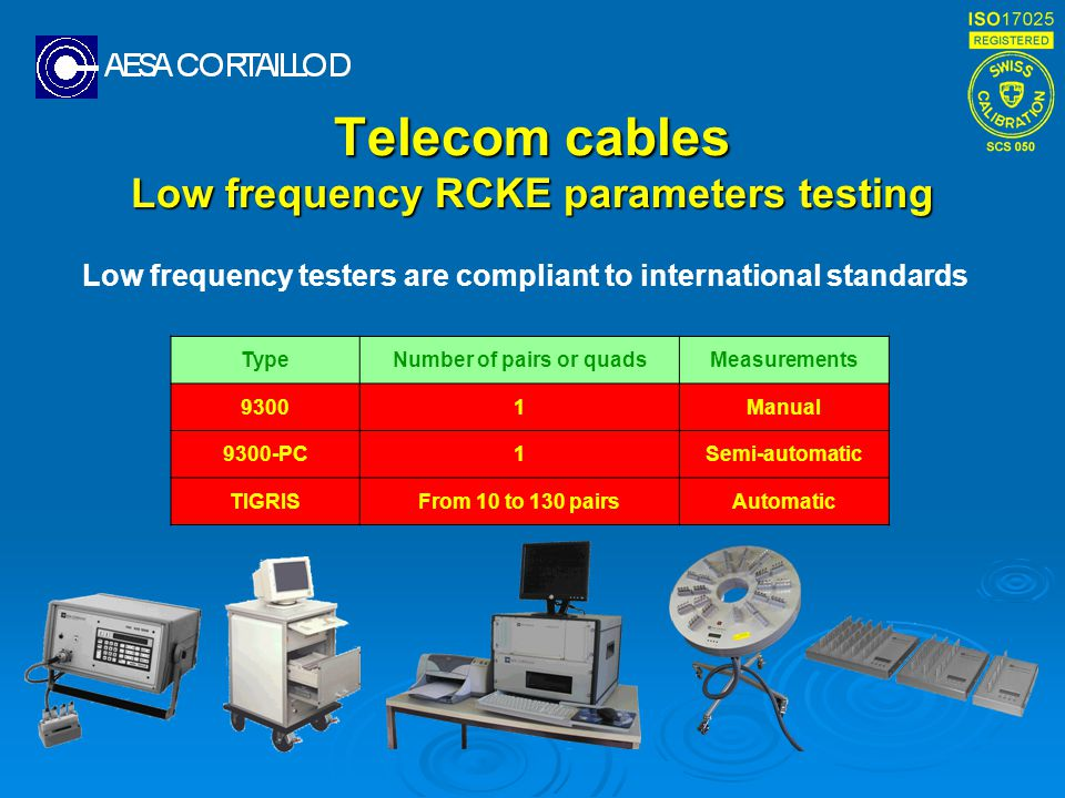 Telecom cables Low frequency RCKE parameters testing