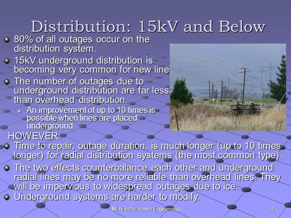 Distribution: 15kV and Below